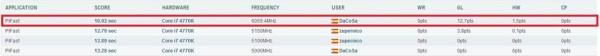 RECORD DE ESPA%C3%91A HEXUS PIFAST INTEL 4770K 1 600x56 GIGABYTE logra batir 10 récords de overclocking en Fun&Serious