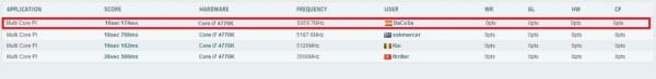 RECORD DEL MUNDO MULTICOREPI 4770K 1 600x73 GIGABYTE logra batir 10 récords de overclocking en Fun&Serious